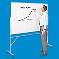 Mobile Dry Erase Boards