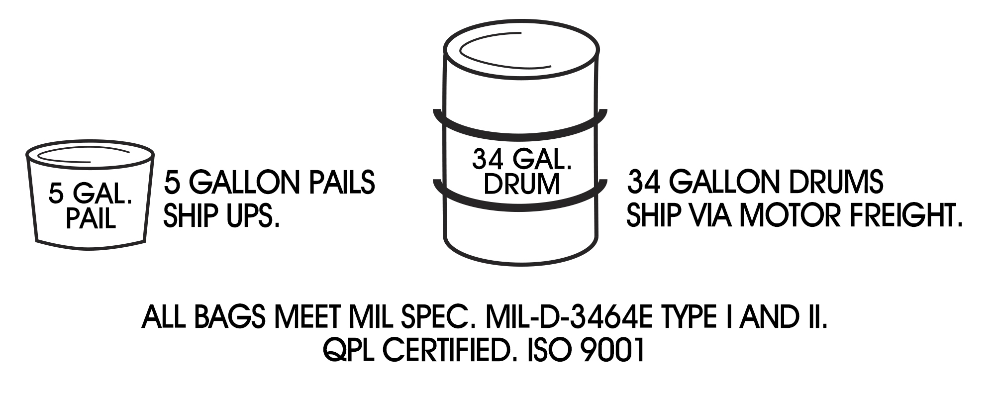 5 Gallon Pail & 34 Gallon Drum