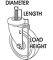 Diameter, Length, Load Height